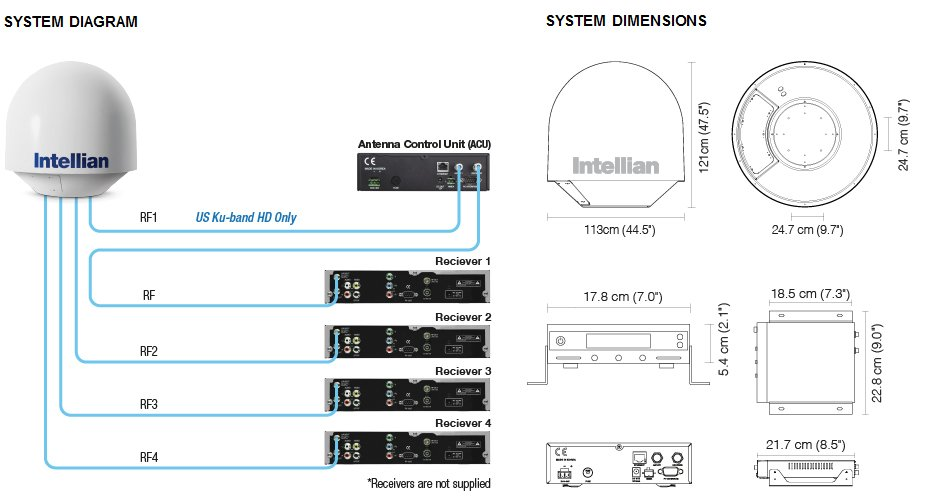 Intellian i9P System Diagram