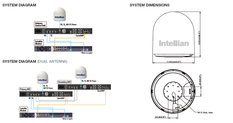 Intellian v85NX System Diagram