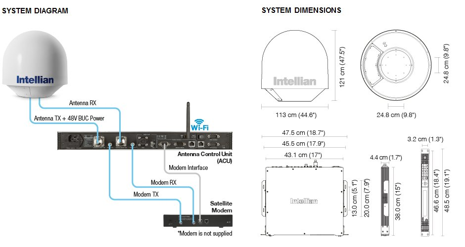 Intellian v80G System Diagram