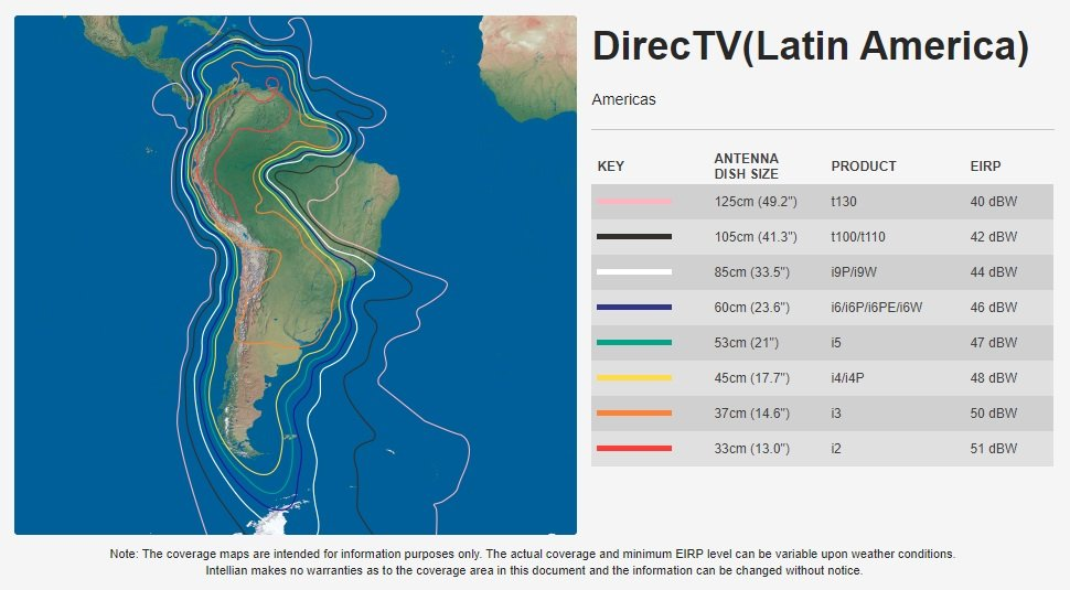 Intellian DirecTV Latin America Coverage Map